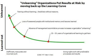 E-bits:  Unlearning HR, Bad